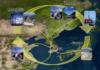 Глобальное объединение энергосистем России и Азии