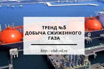 5 Основных Трендов В Нефтегазовой Отрасли. Экспорт сжиженного газа